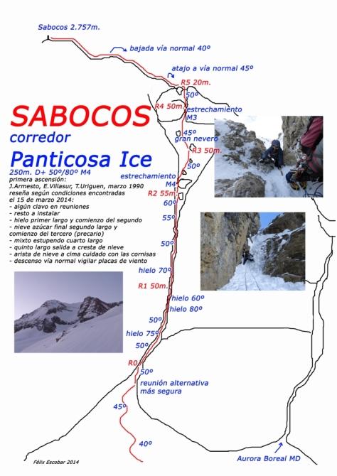 panticosa ice marzo 2014 copia mini